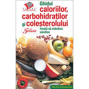 Ghidul Caloriilor, Carbohidraţilor şi Colesterolului. Interior Color