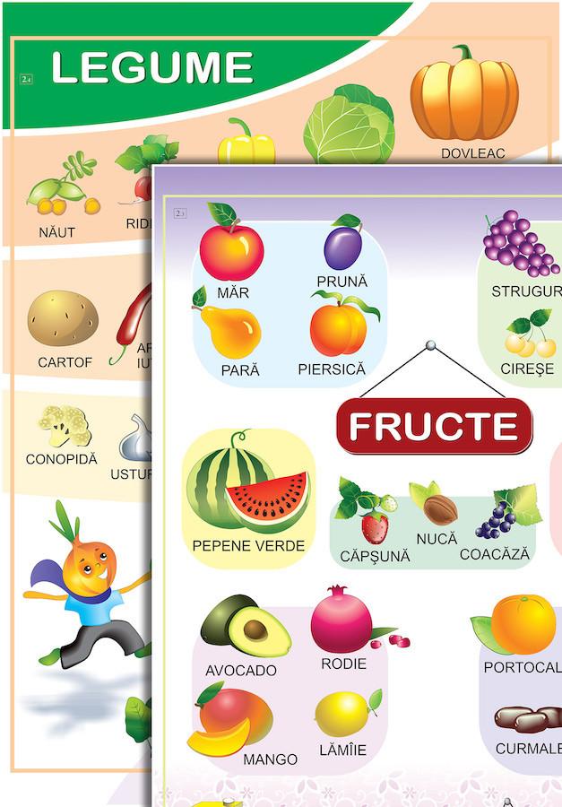 Planșă. Fructe + Legume
