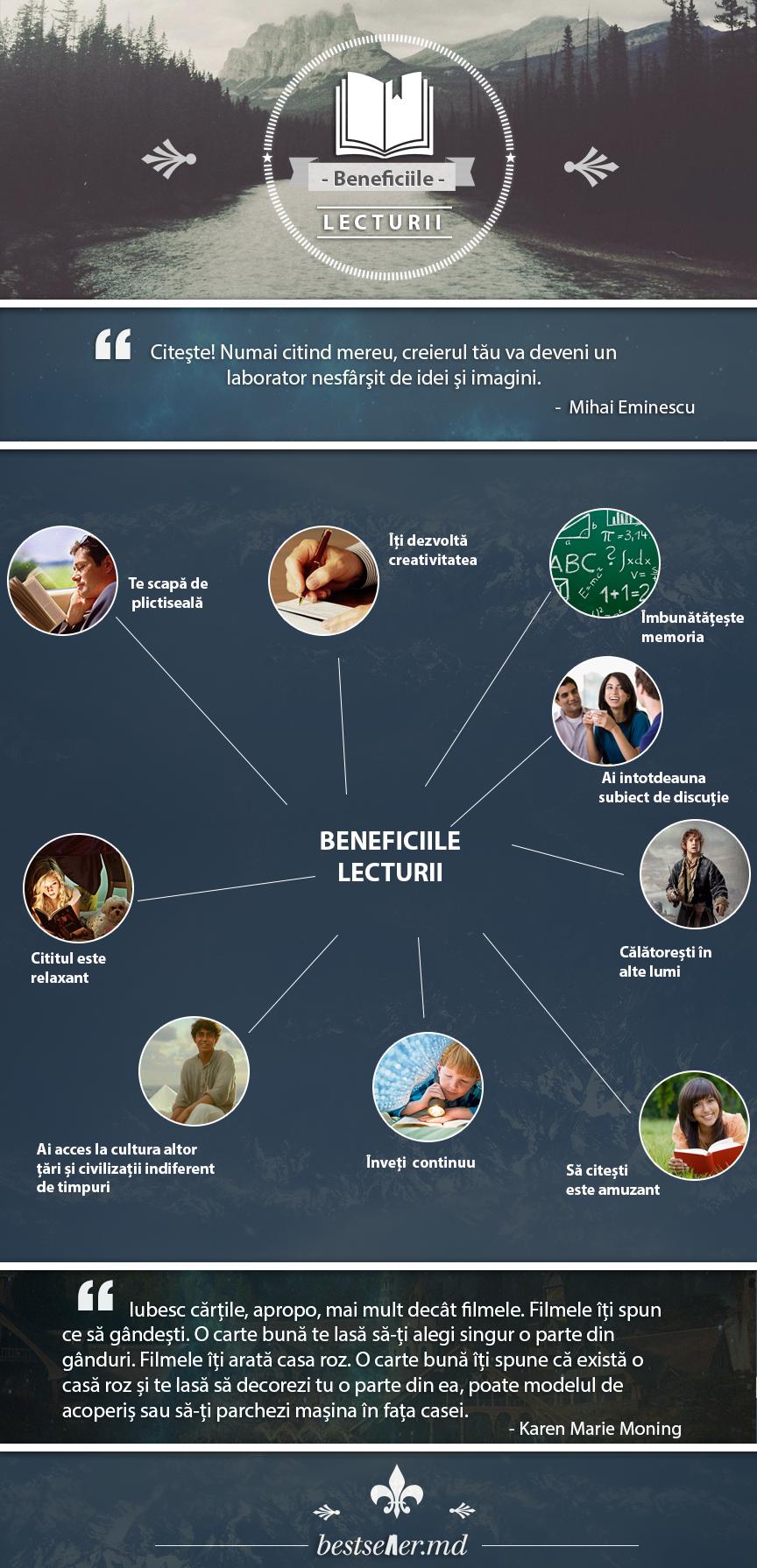 Beneficiile Lecturii [Infografic]